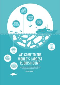 """RE-PIN #4: """"Plastic Ocean - Lisa Claire Stewart"""" This represents how much waste actually occurs and hopefully if people see the statistics in a easy to read, people of all ages would want to help."""