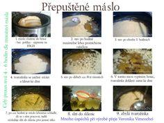 Multicooker, Crockpot, Low Carb, Eggs, Breakfast, Food, Morning Coffee, Slow Cooker, Essen
