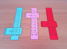 Multiplication Fact Sliders - Math Learning Aid