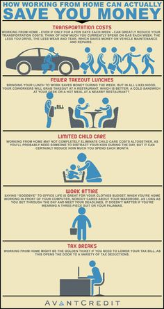 How Working From Home Can Actually Save You Money #Infographics