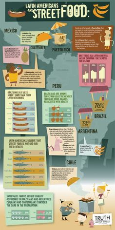Latin Americans and Street Food.  lol well it is true :)