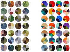 Arthur Buxton Analyzes Famous Paintings, Reduces Them To Pie Charts | Co.Design: business + innovation + design