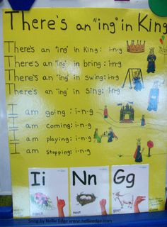 """We sing and sign this energetic  song to develop powerful memory hocks  and invite children to make their own crowns. Our King of """"ing"""" song  is recorded on """"Sing, Sign, Spell, and Read!"""" music CD with Nellie Edge and Gina Edge.  Strategy is from """"Kindergarten Writing and the Common Core"""" by Nellie Edge."""