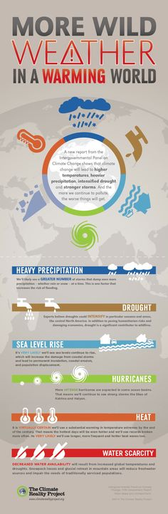 Extreme Weather and Climate Change  #infographic #climateChange
