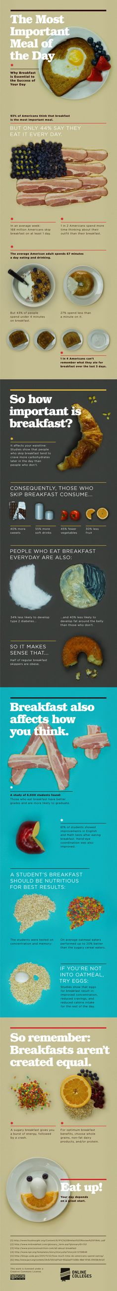 Healthy breakfast infographic♥✤