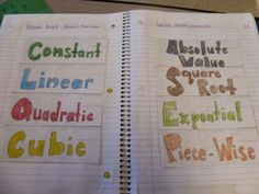 Learning with Tape: 2013 Algebra 2 Pages parent functions math interactive notebook high school math Math Teacher, Math Classroom, Teaching Math, Classroom Activities, Classroom Decor, Junior High Math, Math Notebooks, Interactive Notebooks, Math School