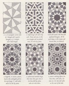 Pattern as Cosmology in Islamic Geometric Art: Introduction