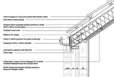 Bildresultat för eaves detail pitched roof no overhang House Extension Design, Roof Extension, Extension Ideas, Detail Architecture, Architecture Plan, Roof Design, E Design, Roof Eaves, Roof Trim
