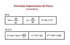 Nós preparamos este post com as Principais Fórmulas de Física para você já ir praticando os cálculos desde já. Confira a relação e as equações: