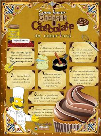 Food Choices for Fitness Your life is filled with choices! Every day you make thousands of choices, many related to food. Cartoon Recipe, Cupcake Recipes, Dessert Recipes, Salsa Dulce, Chocolate World, English Food, Love Eat, Icing Recipe, Food Illustrations