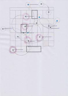 strategies by diagramism