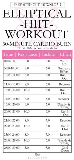 Looking for a calorie burning workout that doesn't take a lot of time? I've got you covered! The elliptical is a great option for an effective no-impact total body workout. With a few tips and this 30-minute HIIT workout you can burn calories and increase your heart rate with total body muscle toning. Pin it now and workout later or download the FREE printable workout at http://jillconyers.com and get it done. @jillconyers
