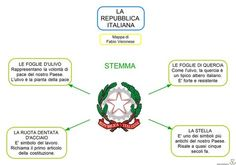 Greek Language, English Language, History For Kids, Learning Italian, 1, Coding, Teaching, Montessori, Google