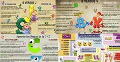 Orientación Andújar: Fantásticos Cuadernillos para trabajar la ortografía natural EDITABLE