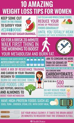 Easy methods to Shed weight With This Boiled Egg Diet plan Strategy #HardBoiledEggDietPlan