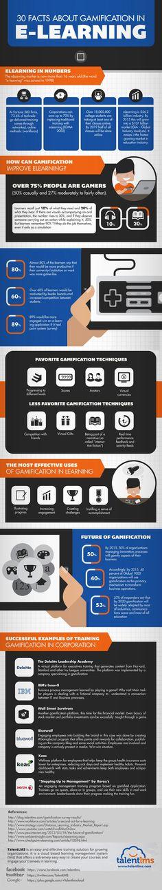 La gamification de l'e-learning comme outil d'apprentissage