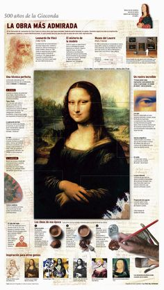La Gioconda de Da Vinci (2004) by Colombato