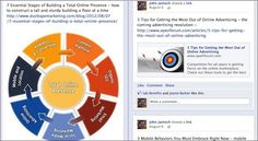 3 Tips for Facebook users to promote your pages