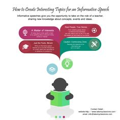 How to Create Interesting Topics for an Informative Speech