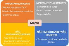 matriz estudo
