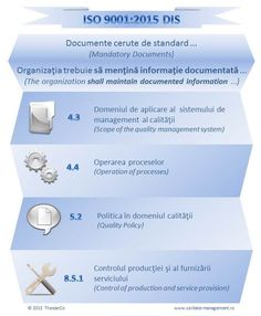 Mandatory documents - minimum required by the standard ISO / DIS 9001:2015