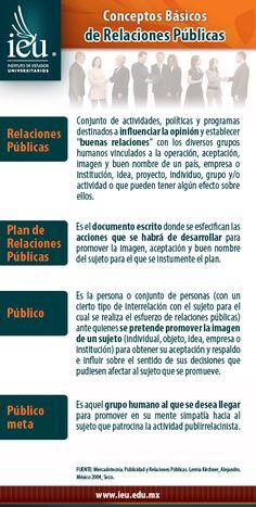Conceptos IEU - Relaciones Públicas