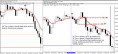 There are two timeframe as shown in the image above...