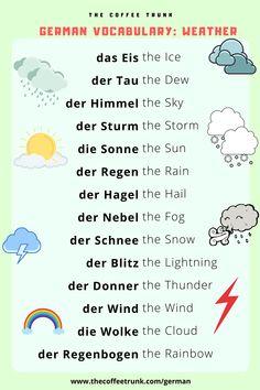 Study German, German English, Learn English, Learn French, German Grammar, German Words, English Words, Weather Vocabulary, Deutsch Language