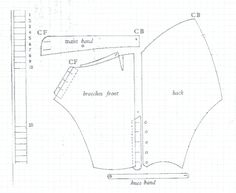 1730's Breeches Pattern by (I believe) Norah Waugh. Period Impressions has a pattern VERY similar to this.