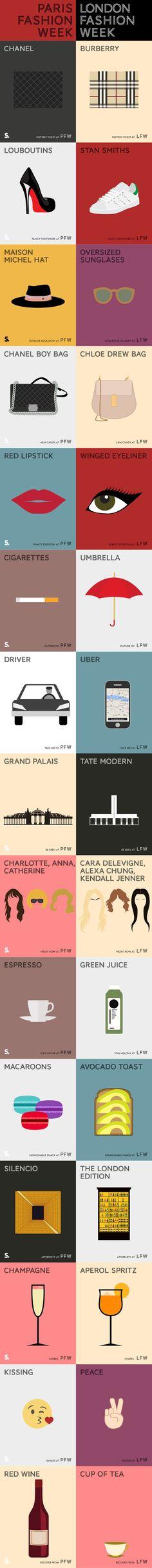 Mode face-off: Paris vs Londres | Stylist Magazine