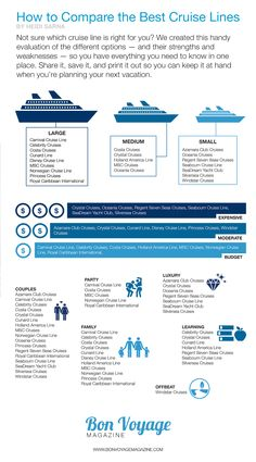 A handy infographic comparing the cruise lines. #cruisetipshacks