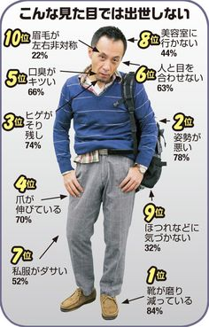 You can not promote in corporate organization in Japan with wearing such tacky fashion ! こんな見た目では出世しない。