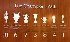 Liverpool Champions Wall Club World Cup Liverpool Fc Home, Liverpool Stadium, Liverpool Vs Manchester United, Anfield Liverpool, Liverpool Soccer, Liverpool Football Club, Liverpool Badge, World Cup, Soccer