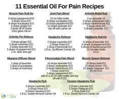 11 AMAZING Essential Oil Pain Relief Recipes & Blends – Enjoy Natural Health Try these outstanding essential oil pain relief blends and recipes – everything from reducing Fibromyalgia and headache pain, soothing sore muscles and arthritis relief! Essential Oils For Pain, Ginger Essential Oil, Essential Oils Guide, Essential Oil Diffuser Blends, Doterra Essential Oils, Young Living Essential Oils, Young Living Oils, Essential Oils For Fibromyalgia, Essential Oils Arthritis