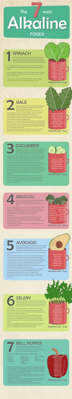 The 7 Most Alkaline Foods -- eat your greens!
