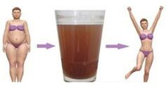 Nutritionists IN SHOCK: Boil These Two Ingredients Together – Drunk it For 7 Days and You Lose Even 5 KG!