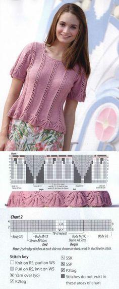 【转载】粉红短袖 - 余妈妈的日志 - 网易博客 | вязание | Постила