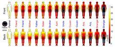 Las áreas del cuerpo se dividen según el nivel de familiaridad que nos permitimos con los demás, al igual que conforme al contexto en el que dejamos que otros nos toquen