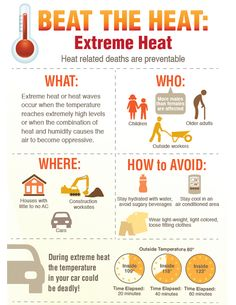How to #BeatTheHeat in summer
