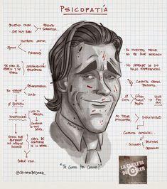 La Chuleta de Osler: Psiquiatría - Trastorno antisocial de la personalidad, la PSICOPATÍA