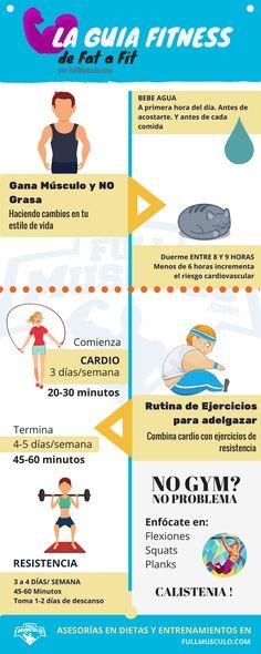 La guia fitness de Fat a Fit