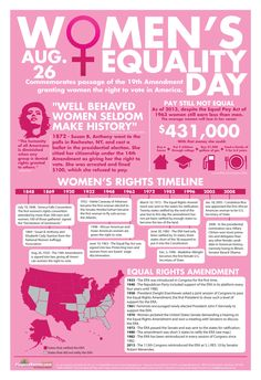 #INFOgraphic > Women's Equality Day Facts:   > http://infographicsmania.com/womens-equality-day-facts/?utm_source=Pinterest&utm_medium=INFOGRAPHICSMANIA&utm_campaign=SNAP