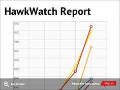 HawkWatch Report October 4th through 10th. #HNCHawkWatch #HitchcockNatureCenter #LoessHills