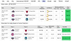 Excelente comienzo ganador de Zcode en la NBA! #NBA #PrediccionesDeportivas #NBAPicks