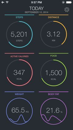 fitness tracker app - Google Search