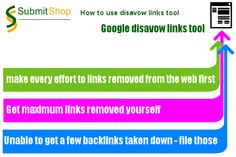 Much awaited by webmasters and web owners, a tool to disavow low quality links is launched. New tool will allow Webmasters to eliminate disreputable or irrelevant links that may hurt a site's search engine results ranking