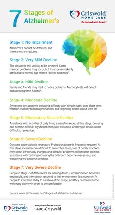 7 Stages of Alzheimer's [Infographic] Dealing With Dementia, Stages Of Dementia, Dementia Care, Alzheimer's And Dementia, Alzheimers Quotes, Alzheimers Activities, Alzheimer's Stages, Understanding Dementia, Alzheimers Awareness