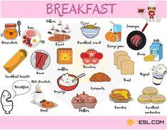Breakfast Vocabulary in English