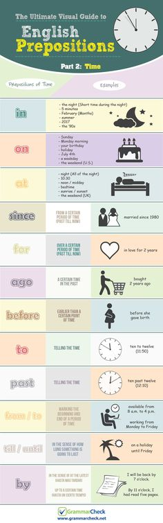 The Ultimate Visual Guide to English Prepositions Part 2/2: Time