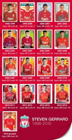 Steven Gerrard's Liverpool career in stickers – Daily Sports News & Live Stream Fotball Channel Liverpool Players, Liverpool Fans, Liverpool Football Club, Steven Gerrard Liverpool, Best Football Team, Football Soccer, Football Tattoo, Football Pics, Childhood